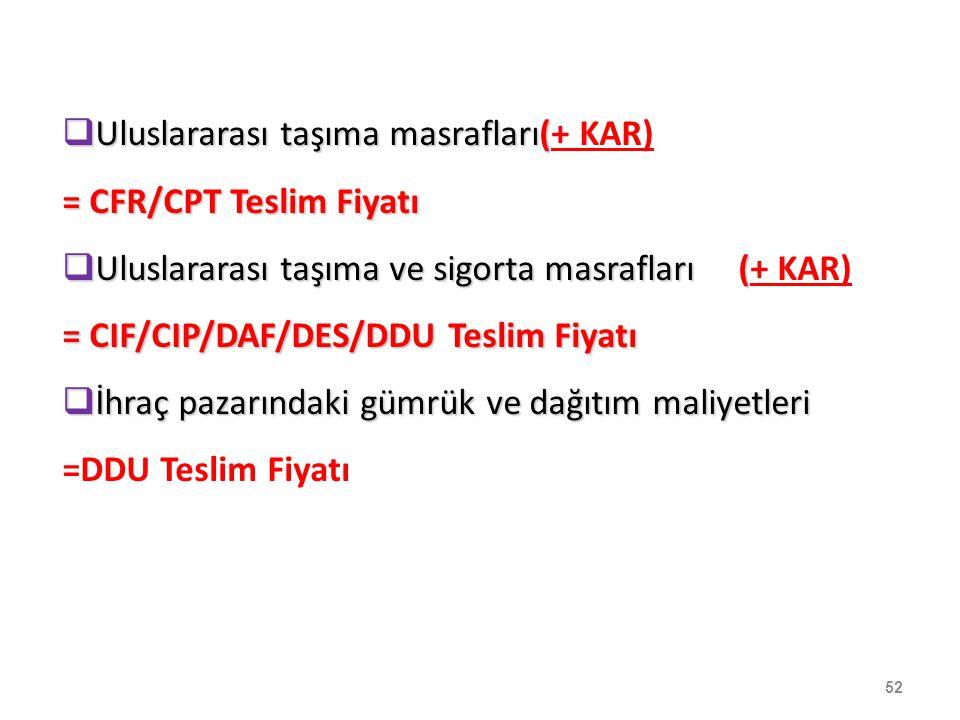 Uluslararası taşıma masrafları(+ KAR)
