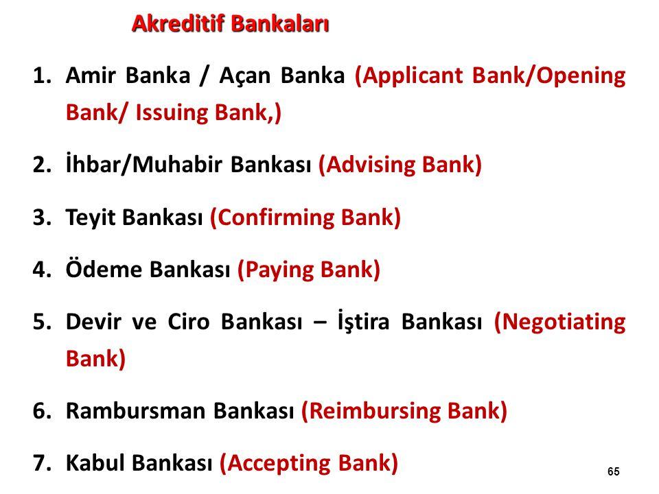 Akreditif Bankaları Amir Banka / Açan Banka (Applicant Bank/Opening Bank/ Issuing Bank,) İhbar/Muhabir Bankası (Advising Bank)