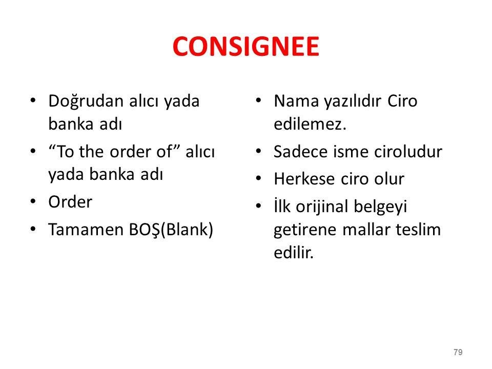 CONSIGNEE Doğrudan alıcı yada banka adı