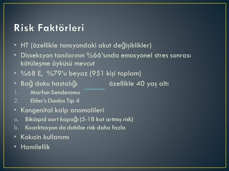 Risk Faktörleri HT (özellikle tansyondaki akut değişiklikler)