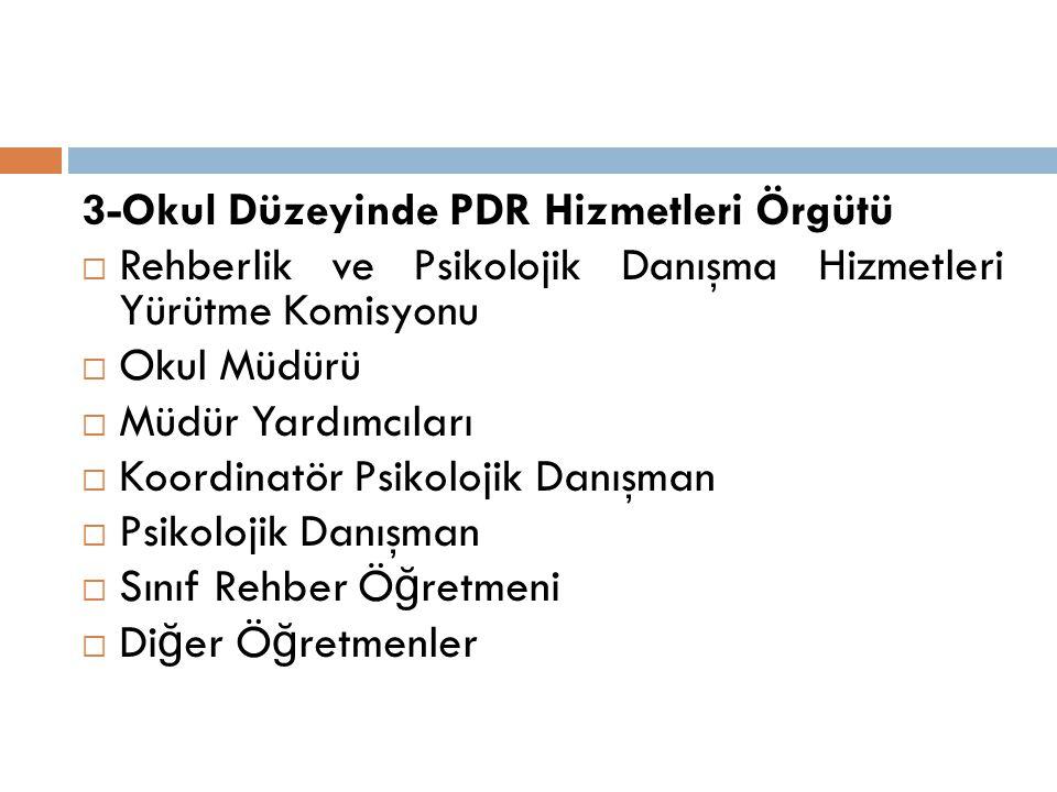 3-Okul Düzeyinde PDR Hizmetleri Örgütü