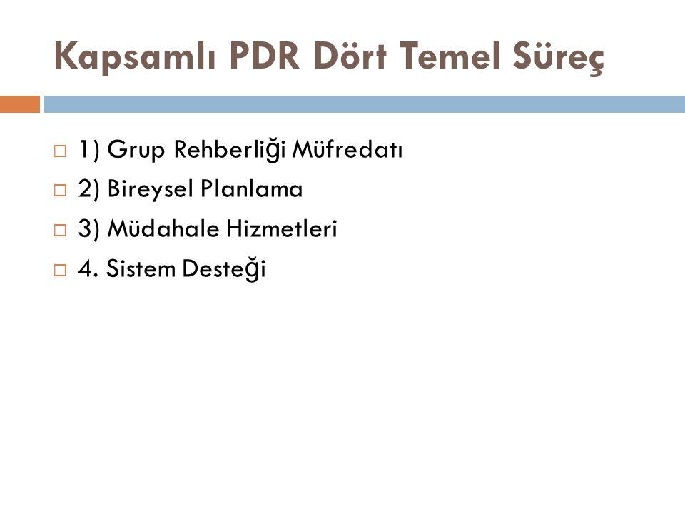 Kapsamlı PDR Dört Temel Süreç