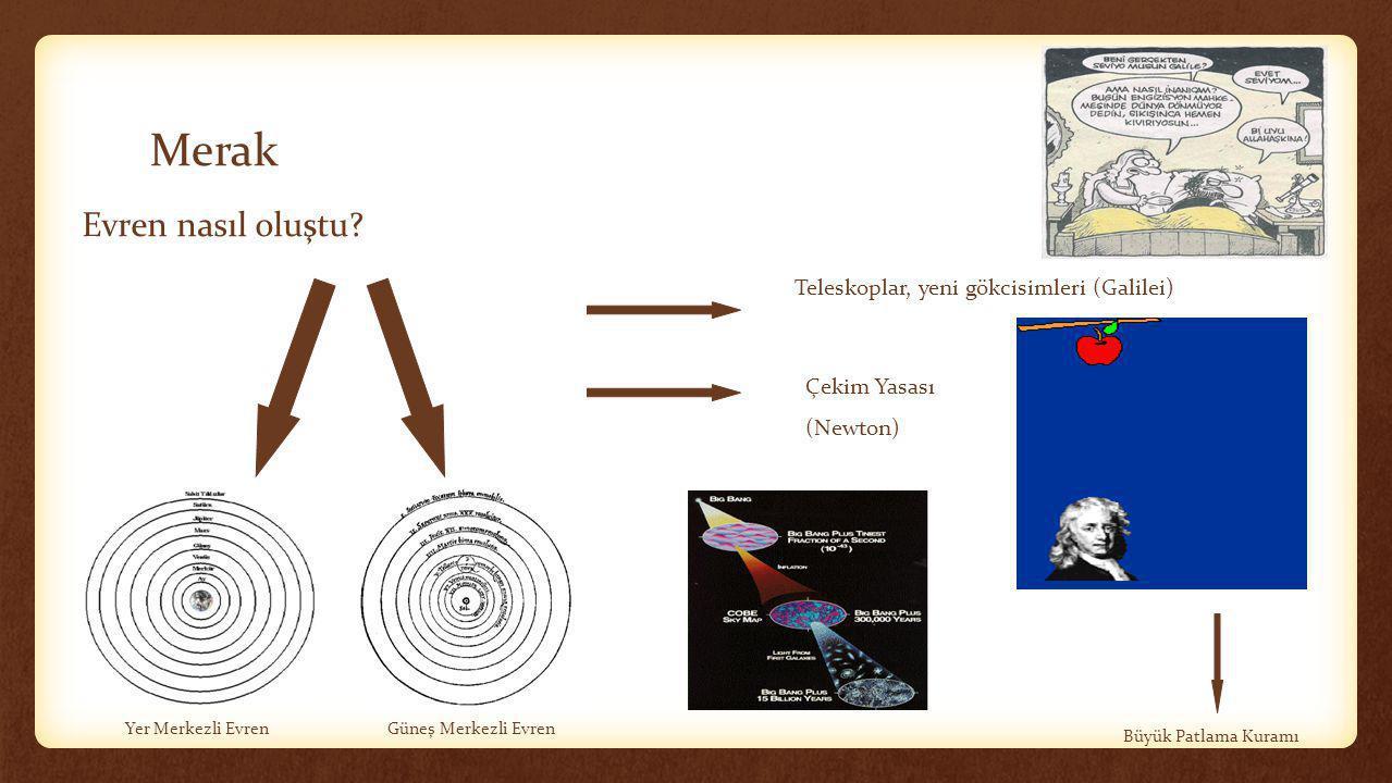 Merak Evren nasıl oluştu Teleskoplar, yeni gökcisimleri (Galilei)