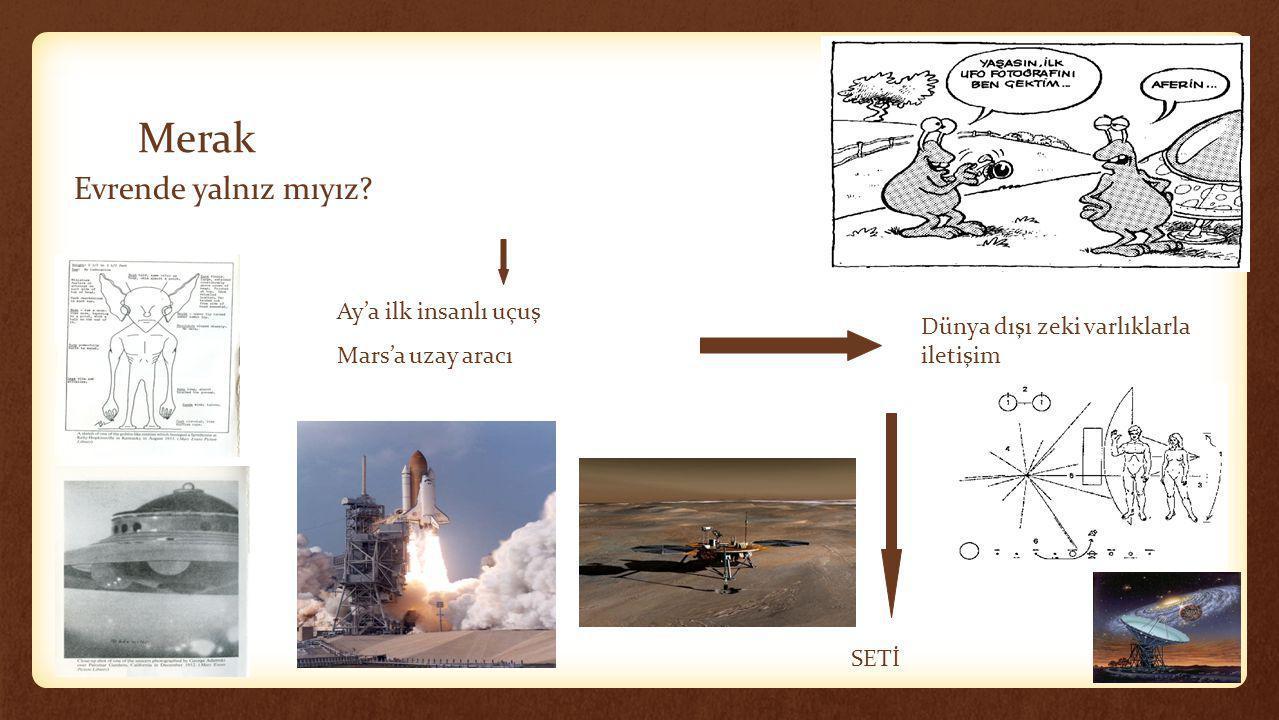 Merak Evrende yalnız mıyız Ay'a ilk insanlı uçuş Mars'a uzay aracı