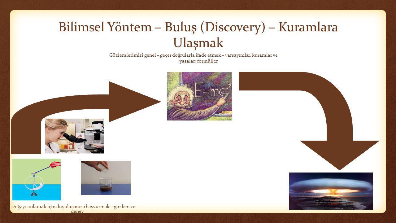 Bilimsel Yöntem – Buluş (Discovery) – Kuramlara Ulaşmak