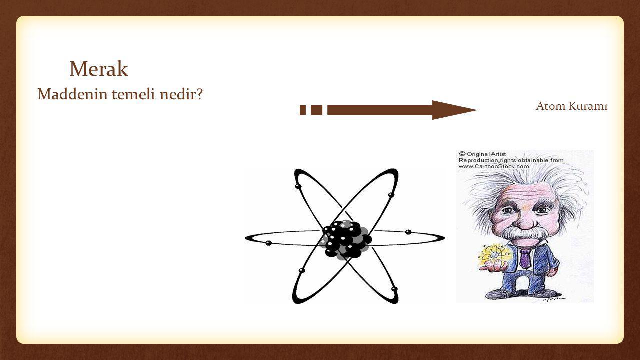 Merak Maddenin temeli nedir Atom Kuramı