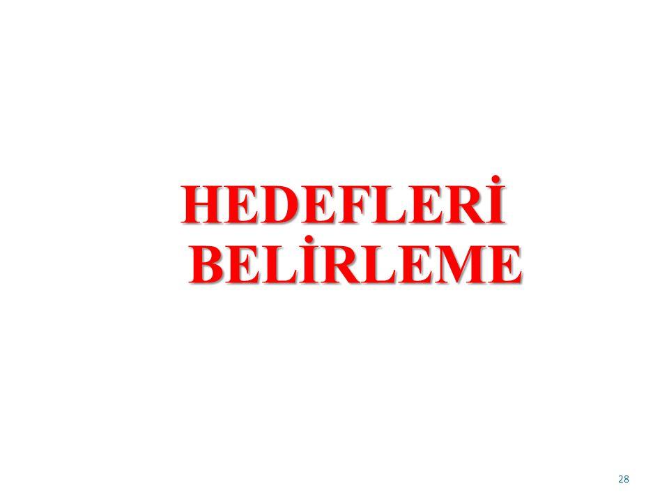 HEDEFLERİ BELİRLEME