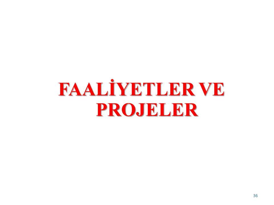 FAALİYETLER VE PROJELER