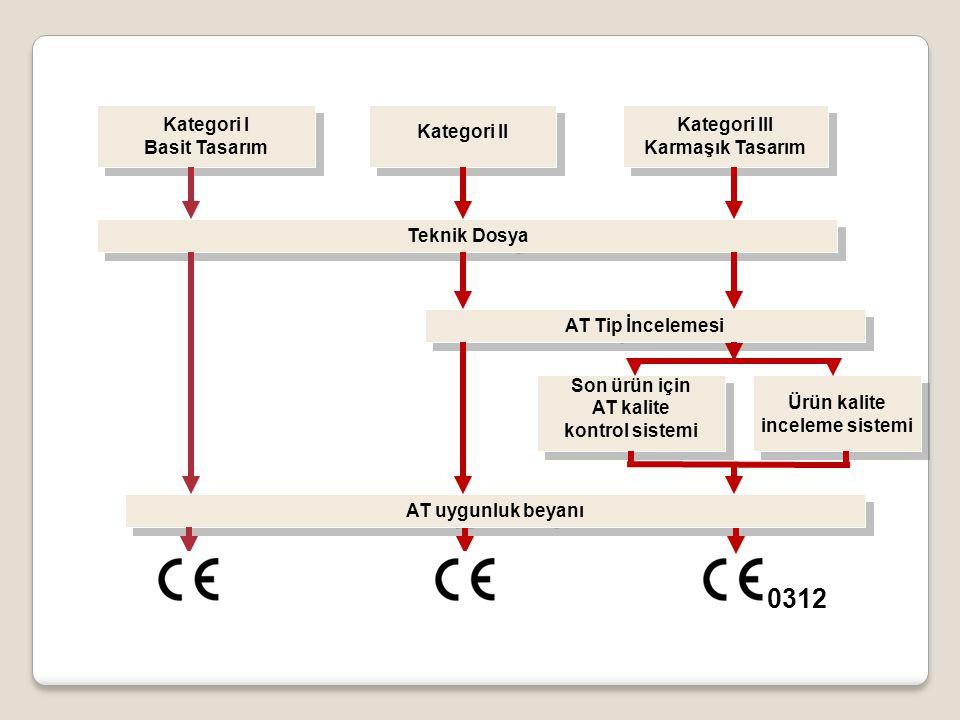 Ürün kalite inceleme sistemi