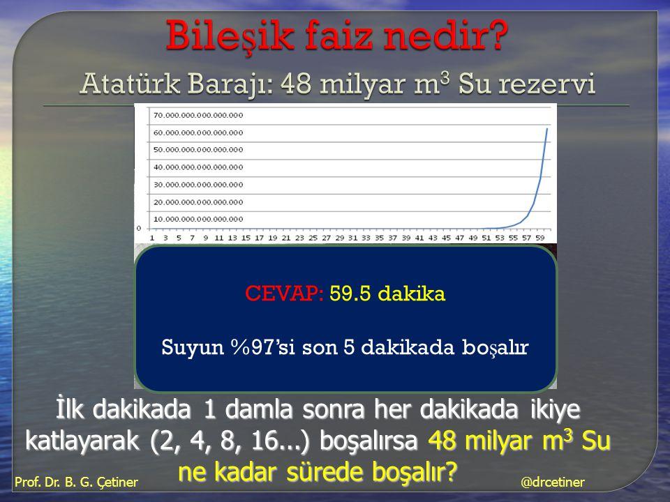 Atatürk Barajı: 48 milyar m3 Su rezervi