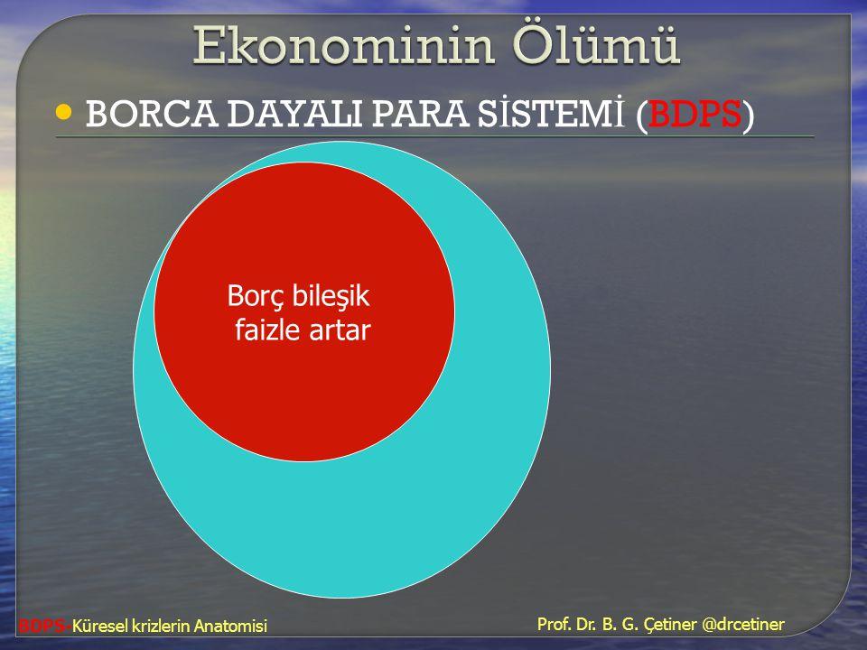 Ekonominin Ölümü BORCA DAYALI PARA SİSTEMİ (BDPS) Borç bileşik