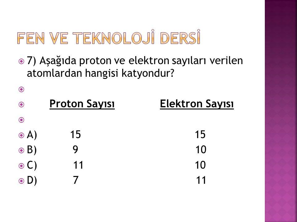 FEN VE TEKNOLOJİ DERSİ 7) Aşağıda proton ve elektron sayıları verilen atomlardan hangisi katyondur