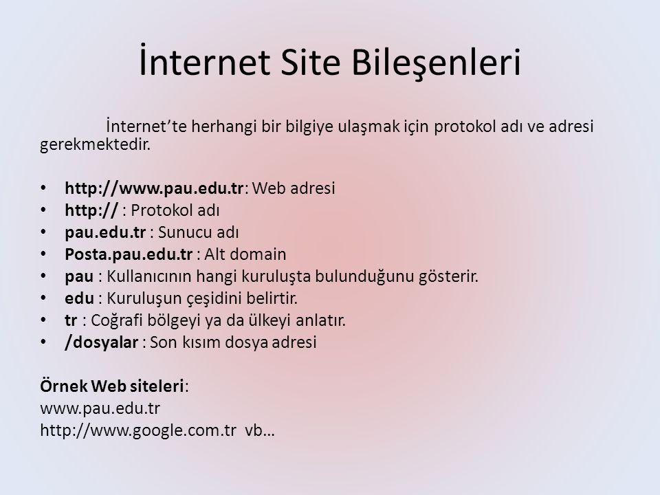 İnternet Site Bileşenleri
