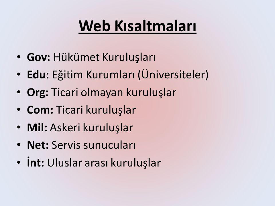 Web Kısaltmaları Gov: Hükümet Kuruluşları