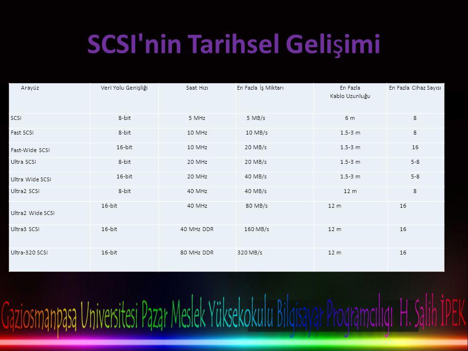 SCSI nin Tarihsel Gelişimi