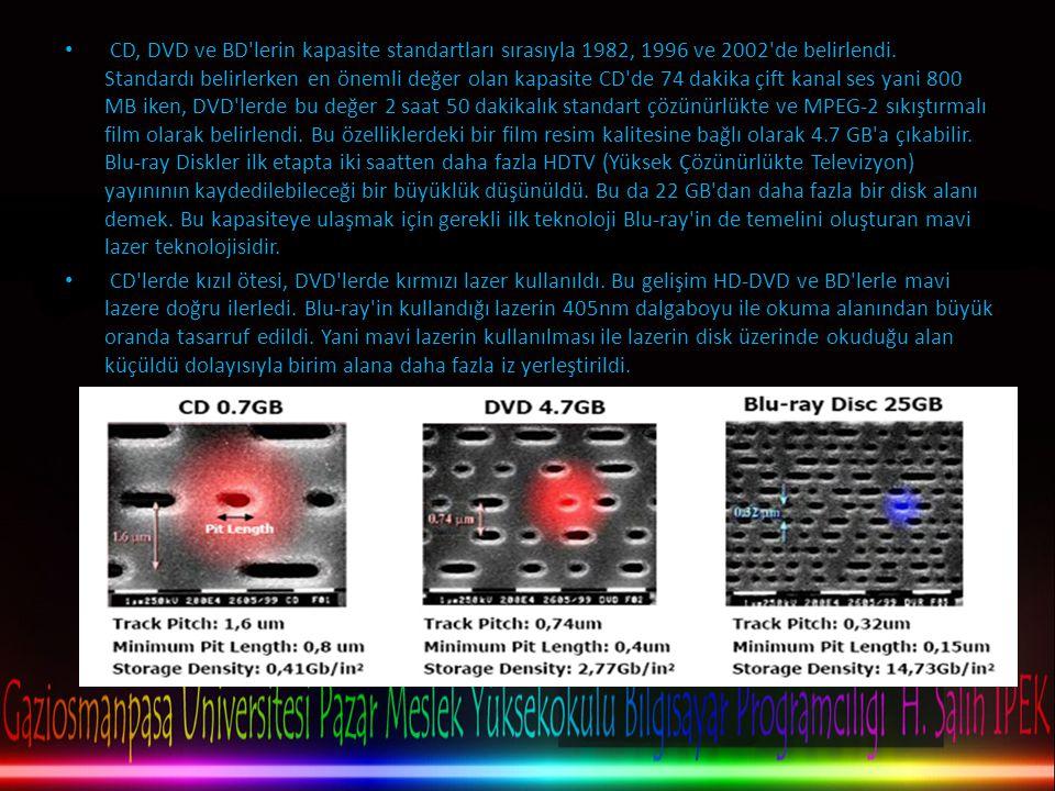 CD, DVD ve BD lerin kapasite standartları sırasıyla 1982, 1996 ve 2002 de belirlendi. Standardı belirlerken en önemli değer olan kapasite CD de 74 dakika çift kanal ses yani 800 MB iken, DVD lerde bu değer 2 saat 50 dakikalık standart çözünürlükte ve MPEG-2 sıkıştırmalı film olarak belirlendi. Bu özelliklerdeki bir film resim kalitesine bağlı olarak 4.7 GB a çıkabilir. Blu-ray Diskler ilk etapta iki saatten daha fazla HDTV (Yüksek Çözünürlükte Televizyon) yayınının kaydedilebileceği bir büyüklük düşünüldü. Bu da 22 GB dan daha fazla bir disk alanı demek. Bu kapasiteye ulaşmak için gerekli ilk teknoloji Blu-ray in de temelini oluşturan mavi lazer teknolojisidir.