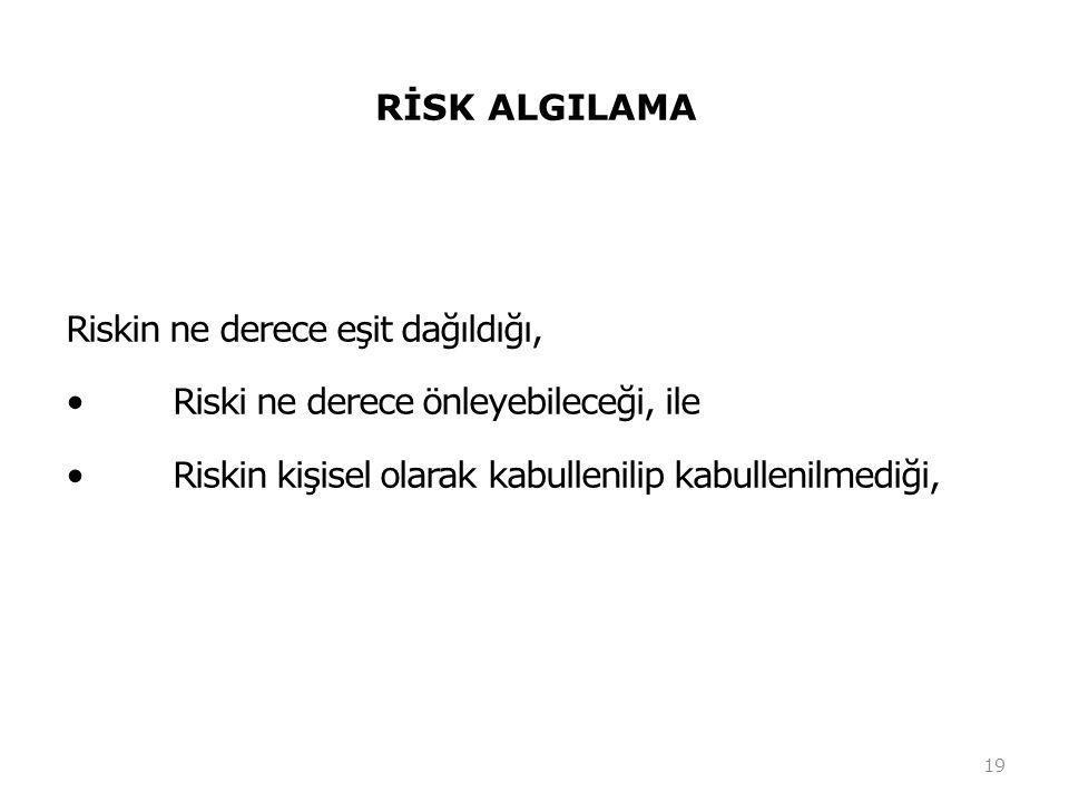 RİSK ALGILAMA Riskin ne derece eşit dağıldığı, • Riski ne derece önleyebileceği, ile • Riskin kişisel olarak kabullenilip kabullenilmediği,