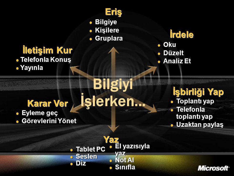 Bilgiyi İşlerken... Eriş İrdele İletişim Kur İşbirliği Yap Karar Ver