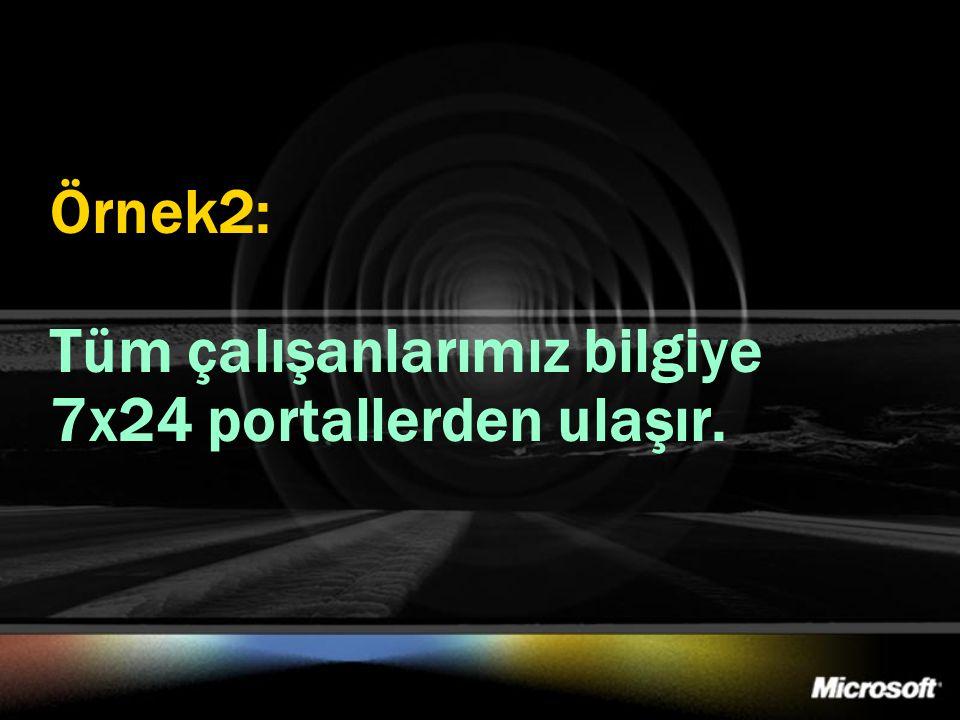 Örnek2: Tüm çalışanlarımız bilgiye 7x24 portallerden ulaşır.