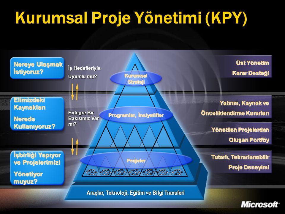 Kurumsal Proje Yönetimi (KPY)