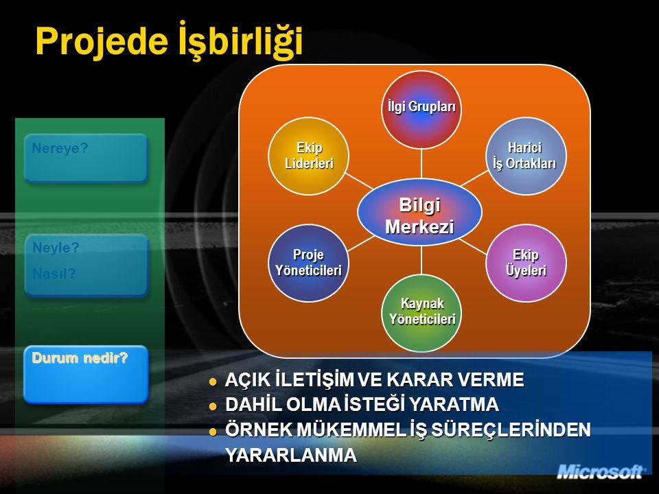 Projede İşbirliği Bilgi Merkezi AÇIK İLETİŞİM VE KARAR VERME