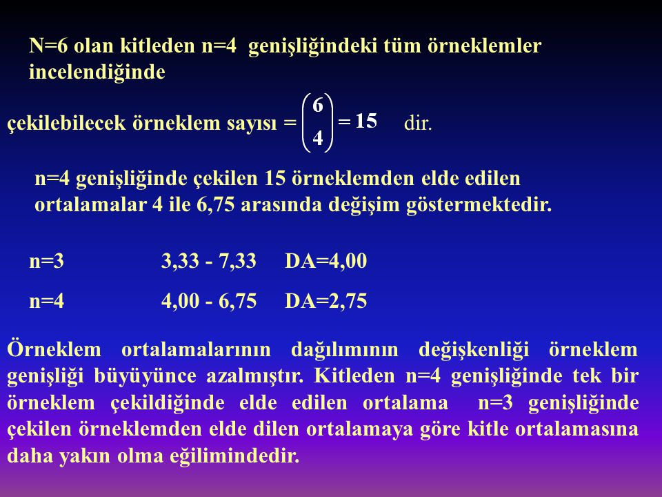 N=6 olan kitleden n=4 genişliğindeki tüm örneklemler incelendiğinde