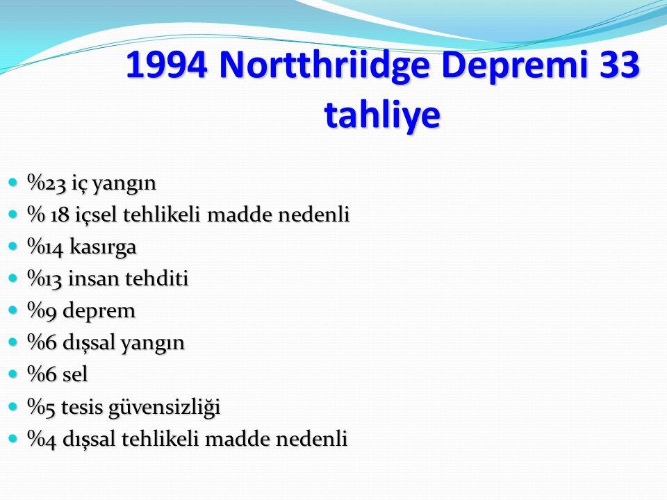 1994 Nortthriidge Depremi 33 tahliye