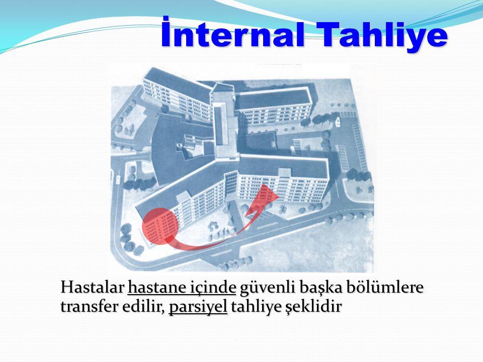 İnternal Tahliye Hastalar hastane içinde güvenli başka bölümlere transfer edilir, parsiyel tahliye şeklidir.