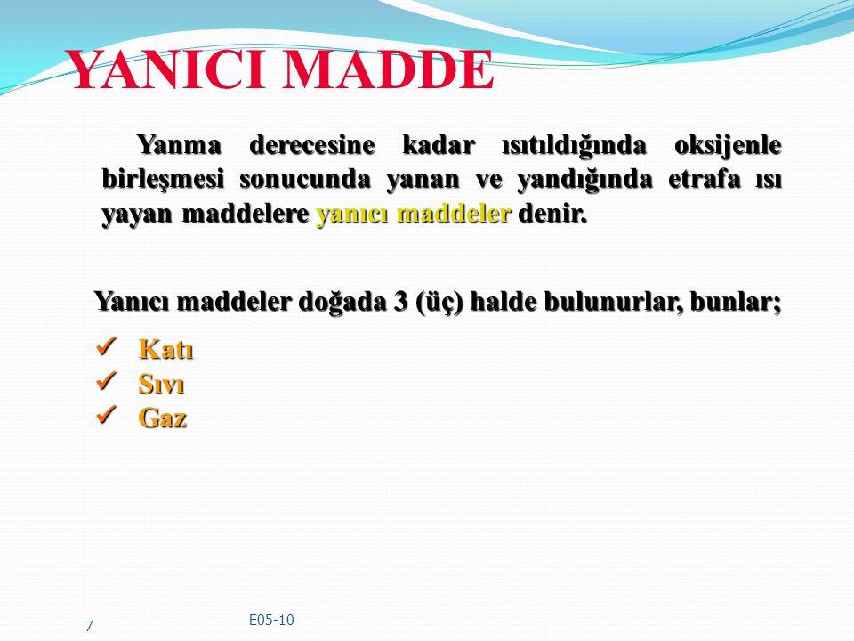 YANICI MADDE