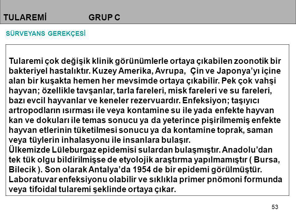 TULAREMİ GRUP C SÜRVEYANS GEREKÇESİ.