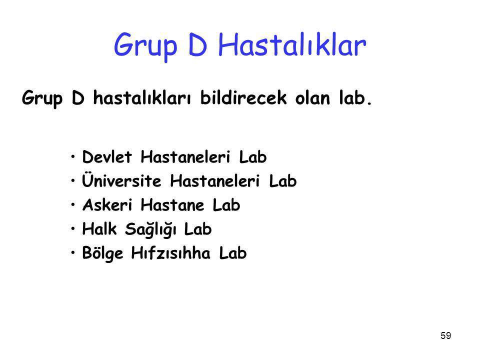 Grup D Hastalıklar Grup D hastalıkları bildirecek olan lab.