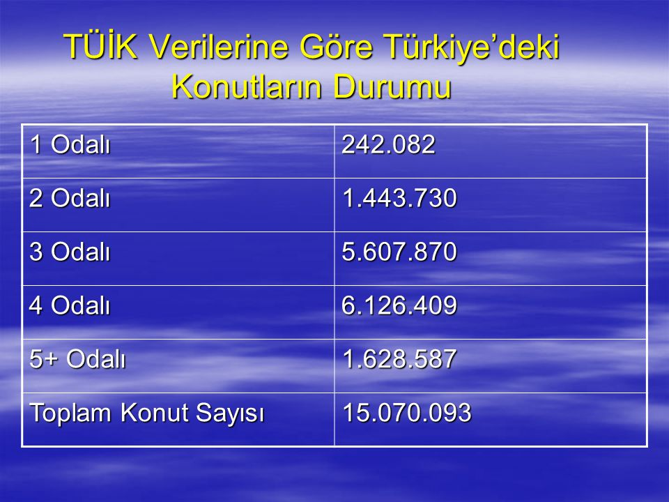 TÜİK Verilerine Göre Türkiye'deki Konutların Durumu