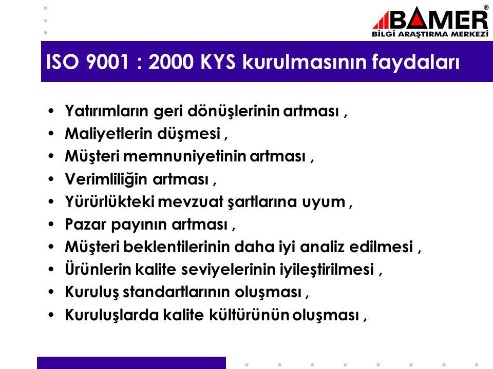 ISO 9001 : 2000 KYS kurulmasının faydaları