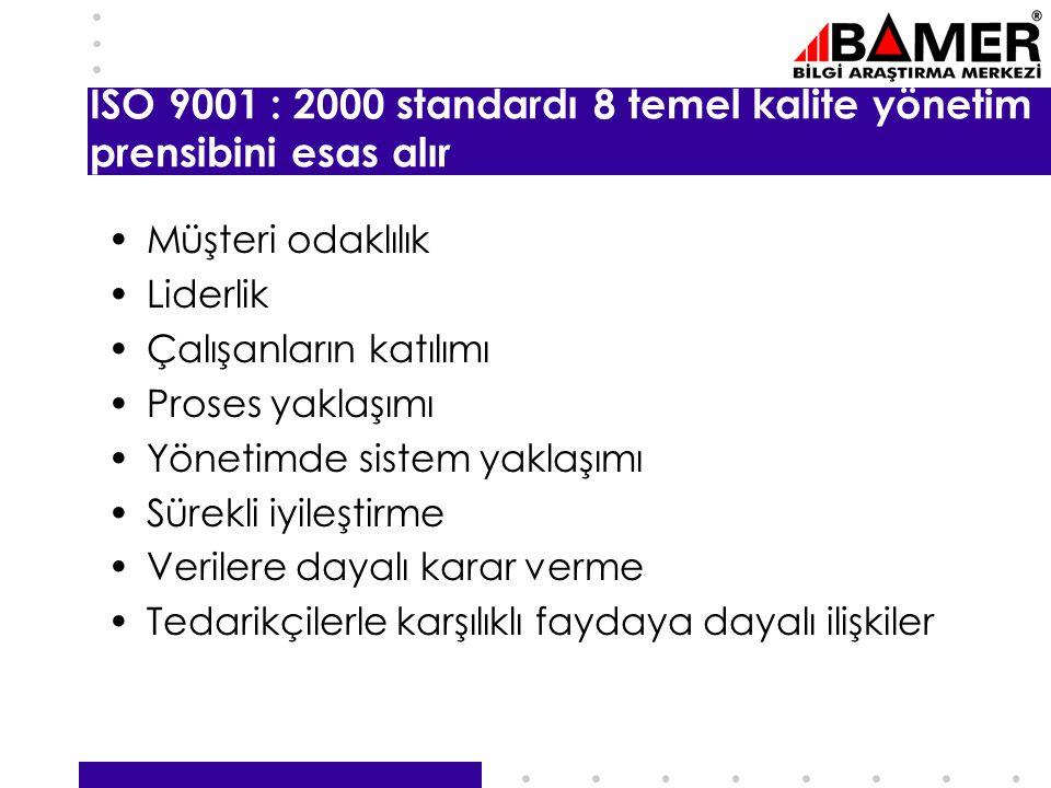ISO 9001 : 2000 standardı 8 temel kalite yönetim prensibini esas alır