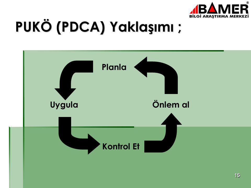 PUKÖ (PDCA) Yaklaşımı ;