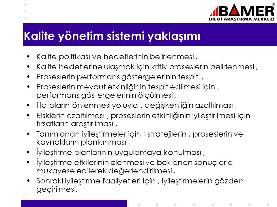 Kalite yönetim sistemi yaklaşımı