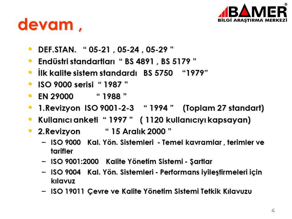 devam , DEF.STAN. 05-21 , 05-24 , 05-29 Endüstri standartları BS 4891 , BS 5179 İlk kalite sistem standardı BS 5750 1979