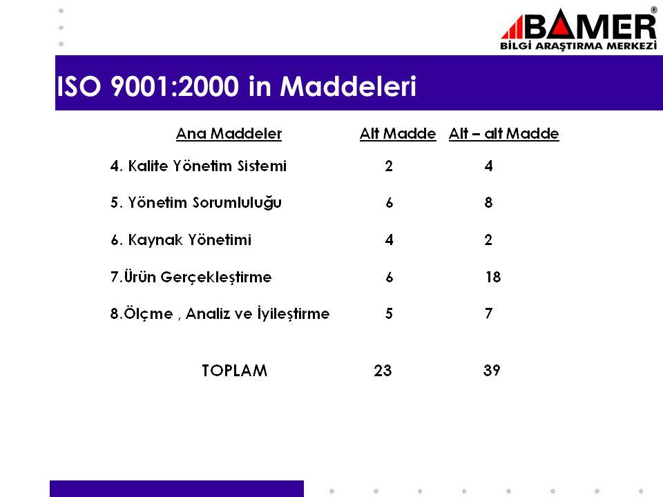 ISO 9001:2000 in Maddeleri