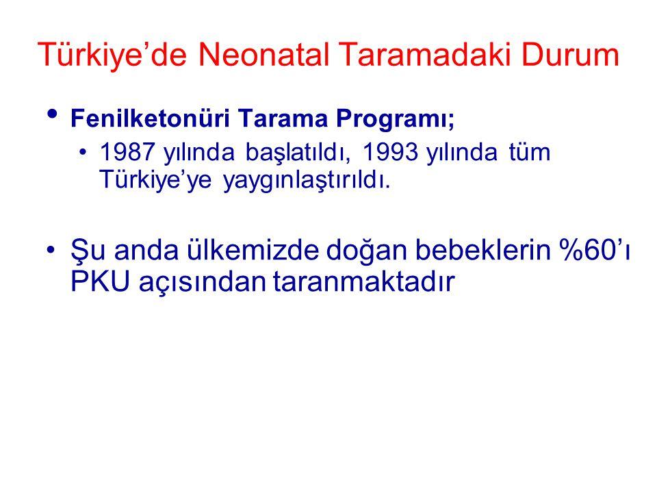 Türkiye'de Neonatal Taramadaki Durum