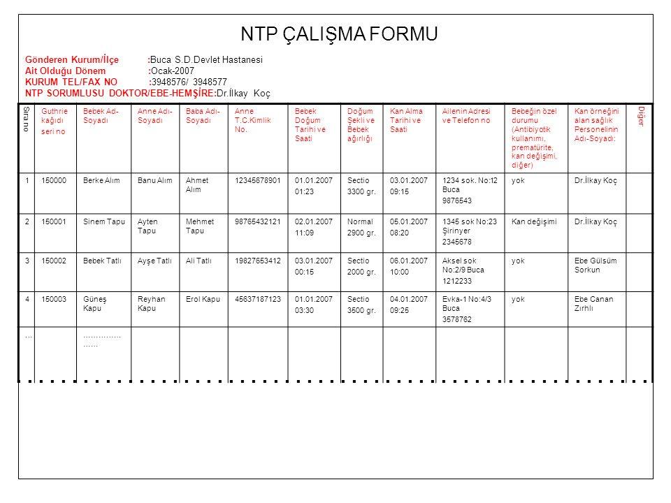 NTP ÇALIŞMA FORMU Gönderen Kurum/İlçe :Buca S.D.Devlet Hastanesi