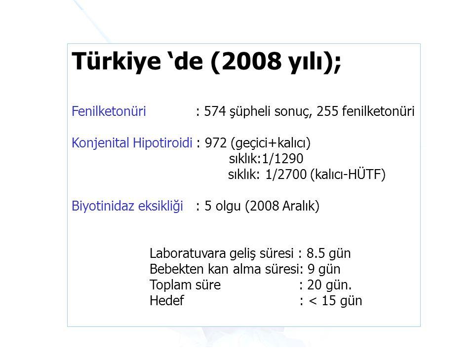 Türkiye 'de (2008 yılı); Fenilketonüri : 574 şüpheli sonuç, 255 fenilketonüri. Konjenital Hipotiroidi : 972 (geçici+kalıcı)