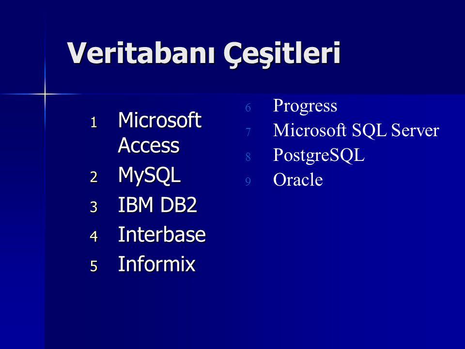 Veritabanı Çeşitleri Microsoft Access MySQL IBM DB2 Interbase Informix