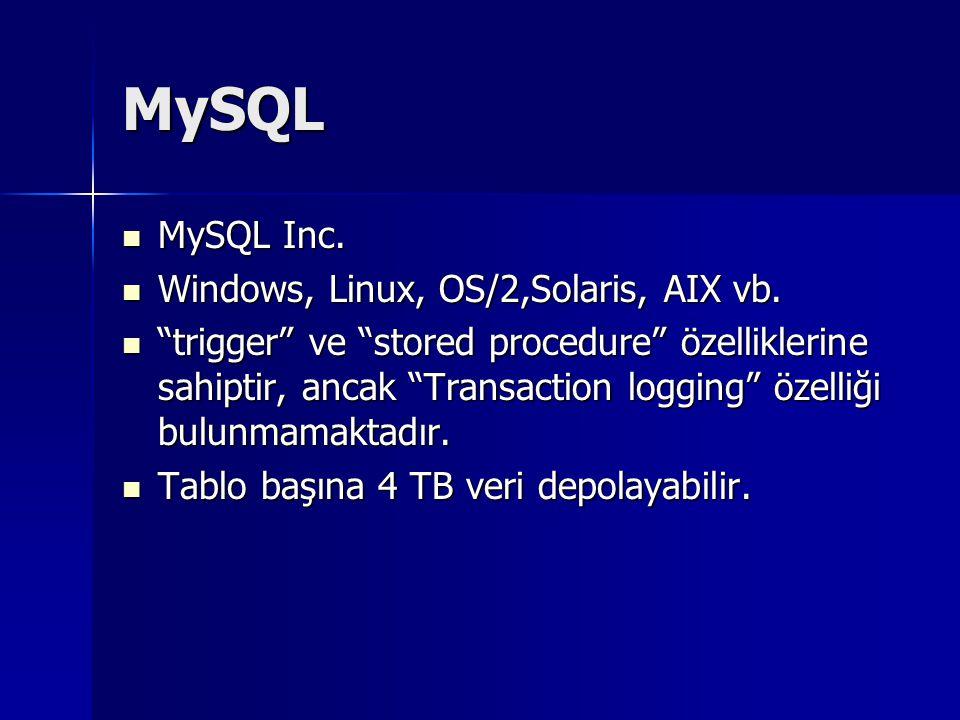 MySQL MySQL Inc. Windows, Linux, OS/2,Solaris, AIX vb.