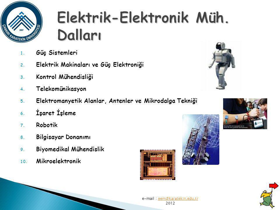 Elektrik-Elektronik Müh. Dalları
