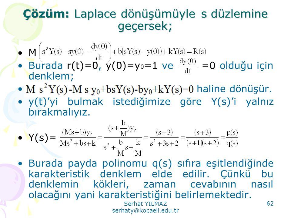 Çözüm: Laplace dönüşümüyle s düzlemine geçersek;