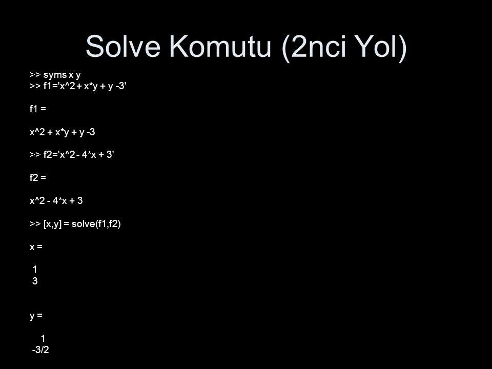 Solve Komutu (2nci Yol) >> syms x y