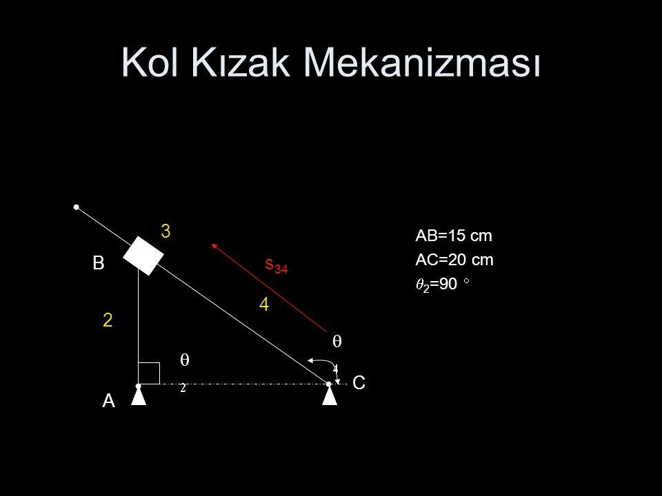 Kol Kızak Mekanizması 3 AB=15 cm AC=20 cm q2=90  B s34 4 2 q4 q2 C A