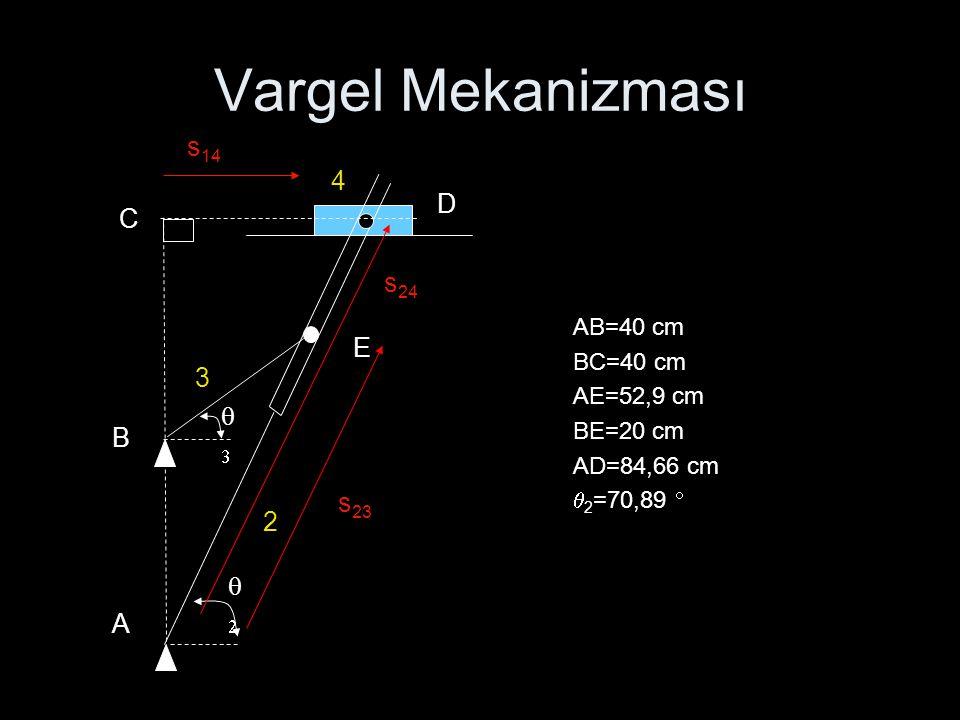 Vargel Mekanizması s14 4 D C s24 E 3 q3 B s23 2 q2 A AB=40 cm BC=40 cm