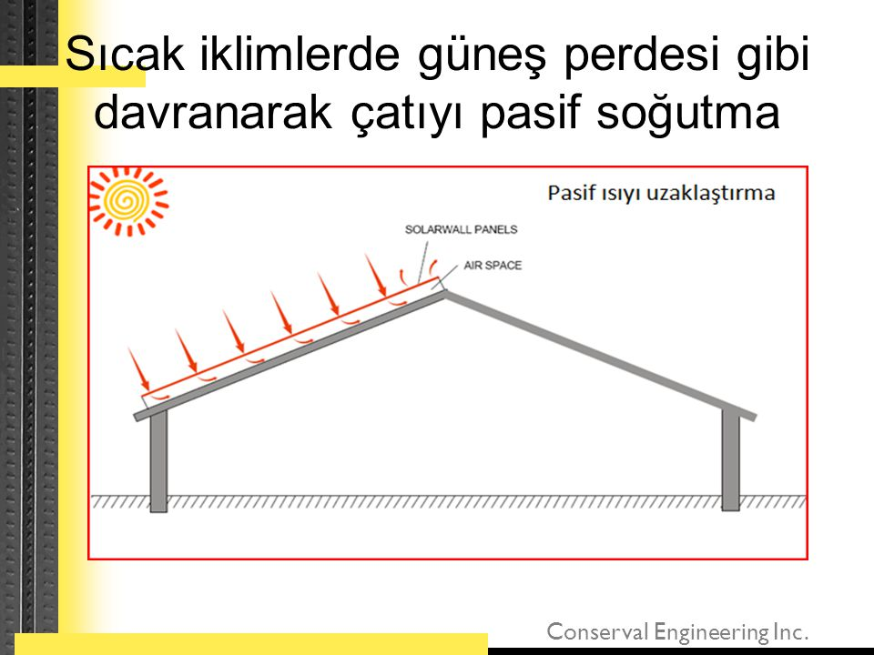 Sıcak iklimlerde güneş perdesi gibi davranarak çatıyı pasif soğutma