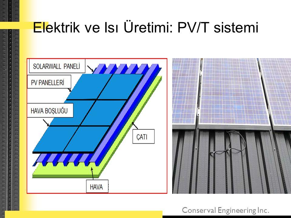 Elektrik ve Isı Üretimi: PV/T sistemi